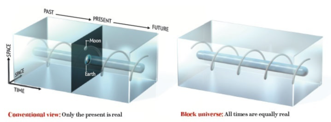 Block universse.png